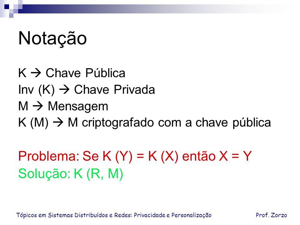 Notação Problema: Se K (Y) = K (X) então X = Y Solução: K (R, M)