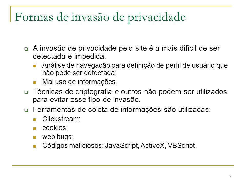 Formas de invasão de privacidade
