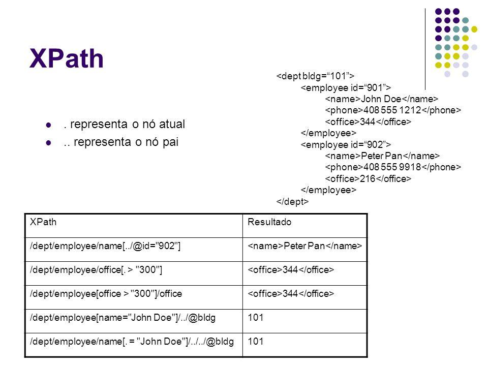XPath . representa o nó atual .. representa o nó pai