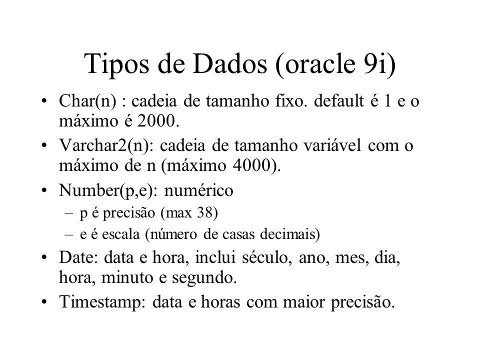 Tipos de Dados (oracle 9i)