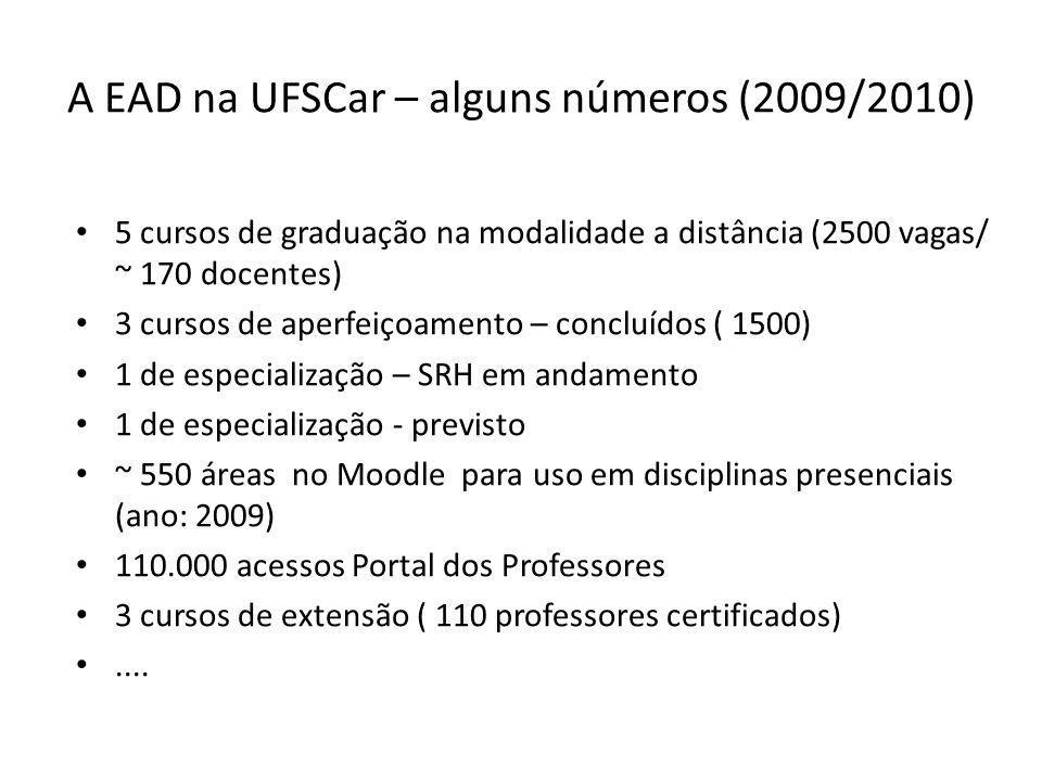A EAD na UFSCar – alguns números (2009/2010)