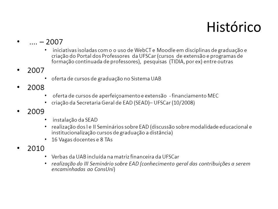 Histórico .... – 2007.