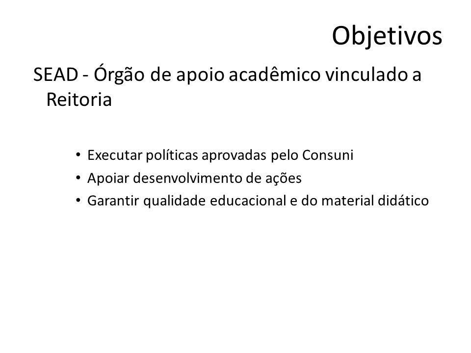 Objetivos SEAD - Órgão de apoio acadêmico vinculado a Reitoria