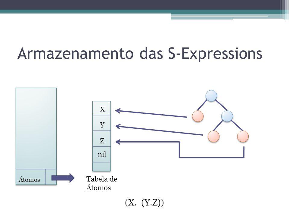 Armazenamento das S-Expressions