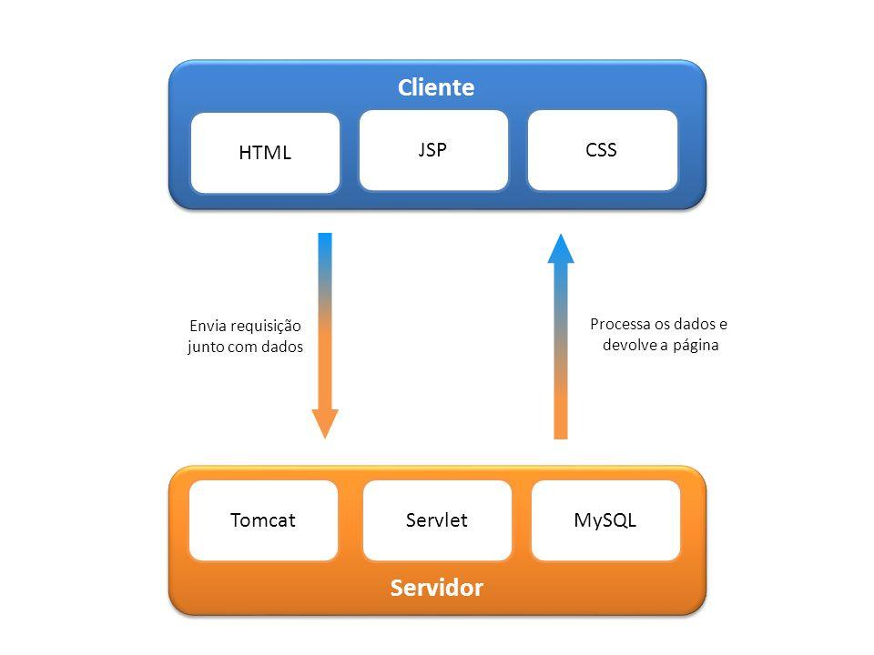 Cliente Servidor HTML JSP CSS Tomcat Servlet MySQL