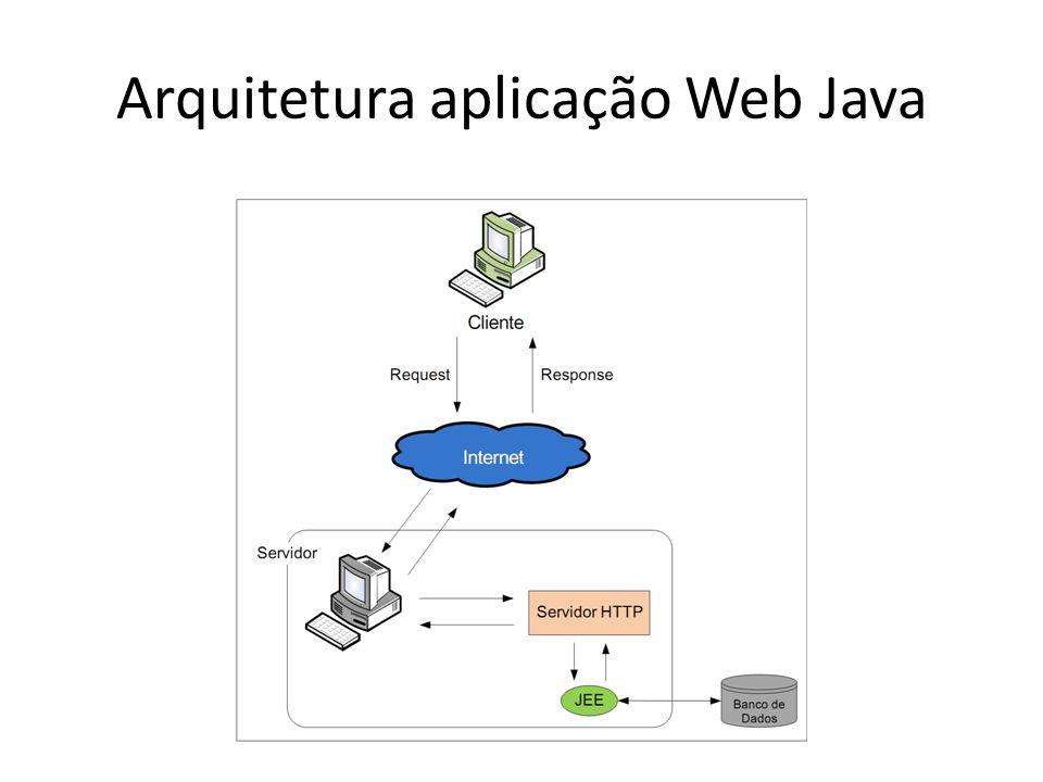 Arquitetura aplicação Web Java