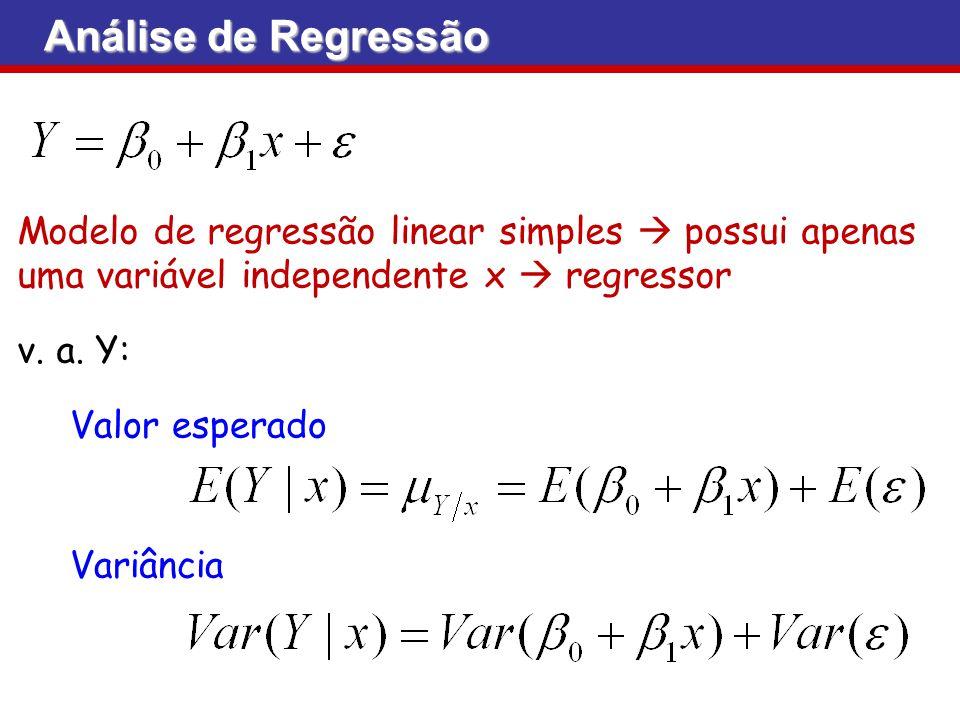 Análise de Regressão Modelo de regressão linear simples  possui apenas uma variável independente x  regressor.
