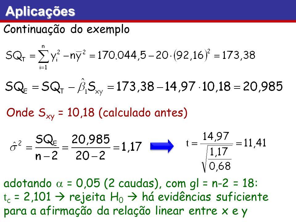 Aplicações Continuação do exemplo Onde Sxy = 10,18 (calculado antes)