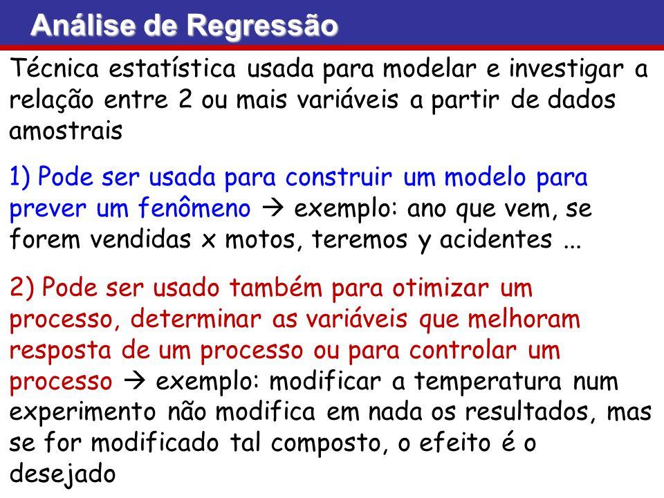 Análise de Regressão Técnica estatística usada para modelar e investigar a relação entre 2 ou mais variáveis a partir de dados amostrais.