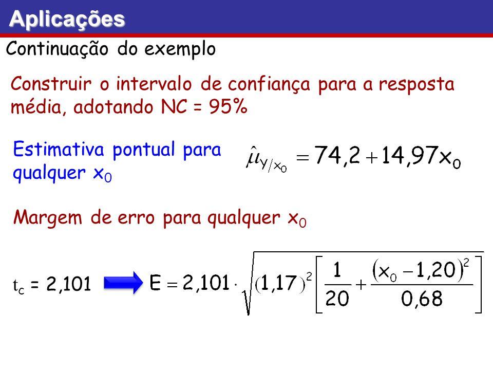Aplicações Continuação do exemplo