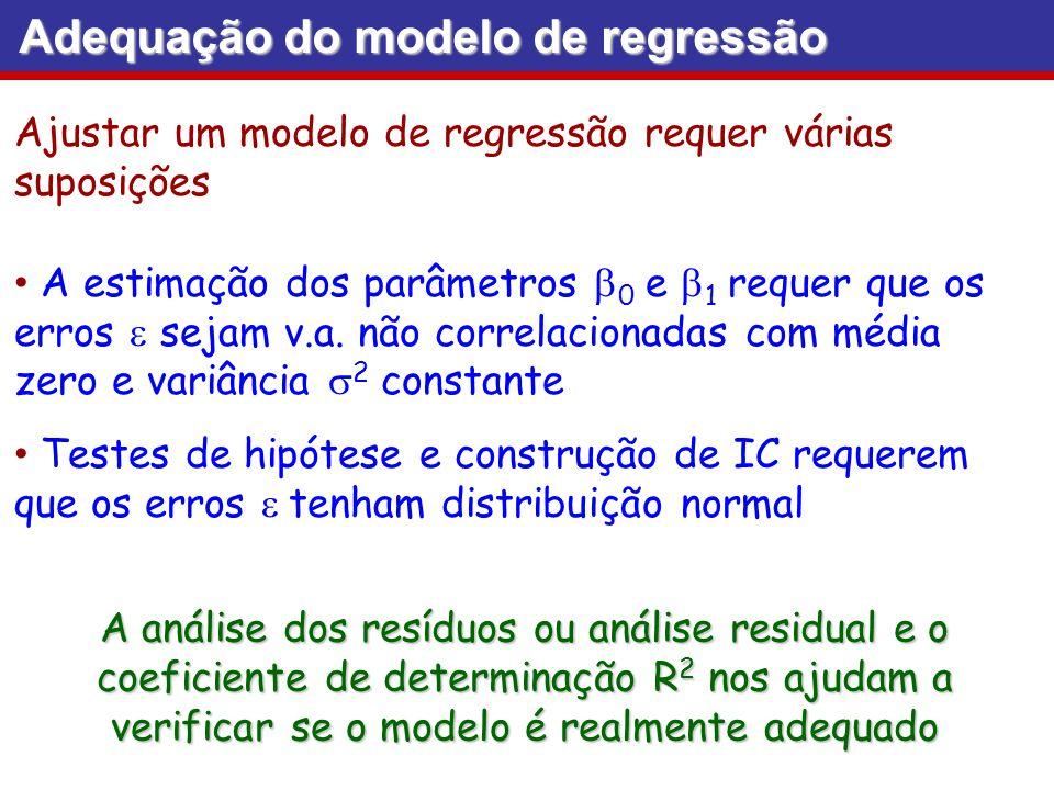 Adequação do modelo de regressão