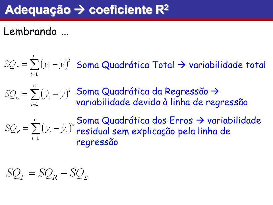 Adequação  coeficiente R2