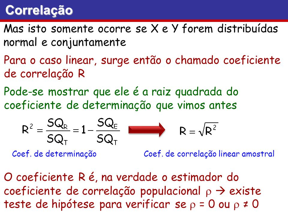 Coef. de determinação Coef. de correlação linear amostral