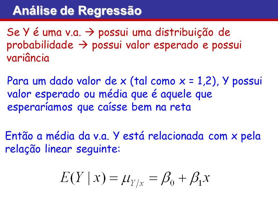 Análise de Regressão Se Y é uma v.a.  possui uma distribuição de probabilidade  possui valor esperado e possui variância.
