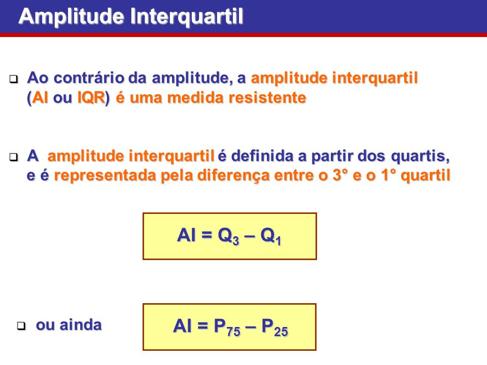Amplitude Interquartil