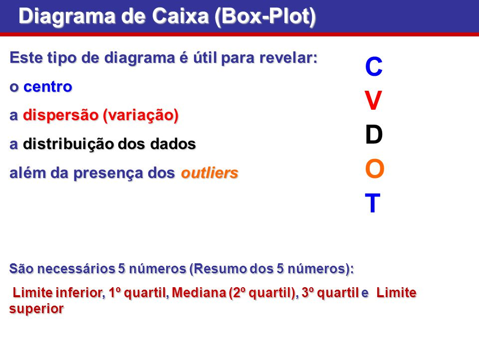 CVDOT Diagrama de Caixa (Box-Plot)
