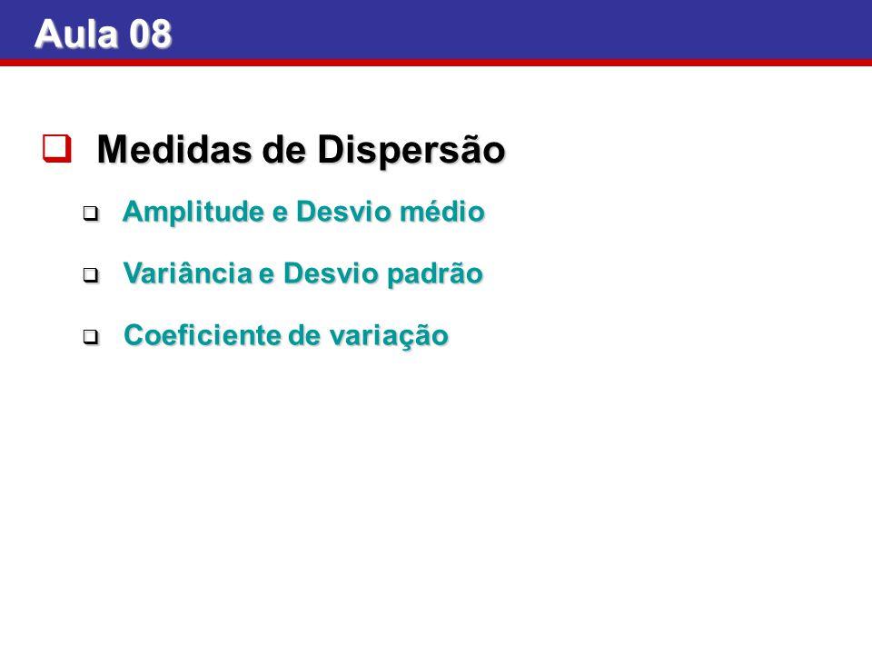 Aula 08 Medidas de Dispersão Amplitude e Desvio médio