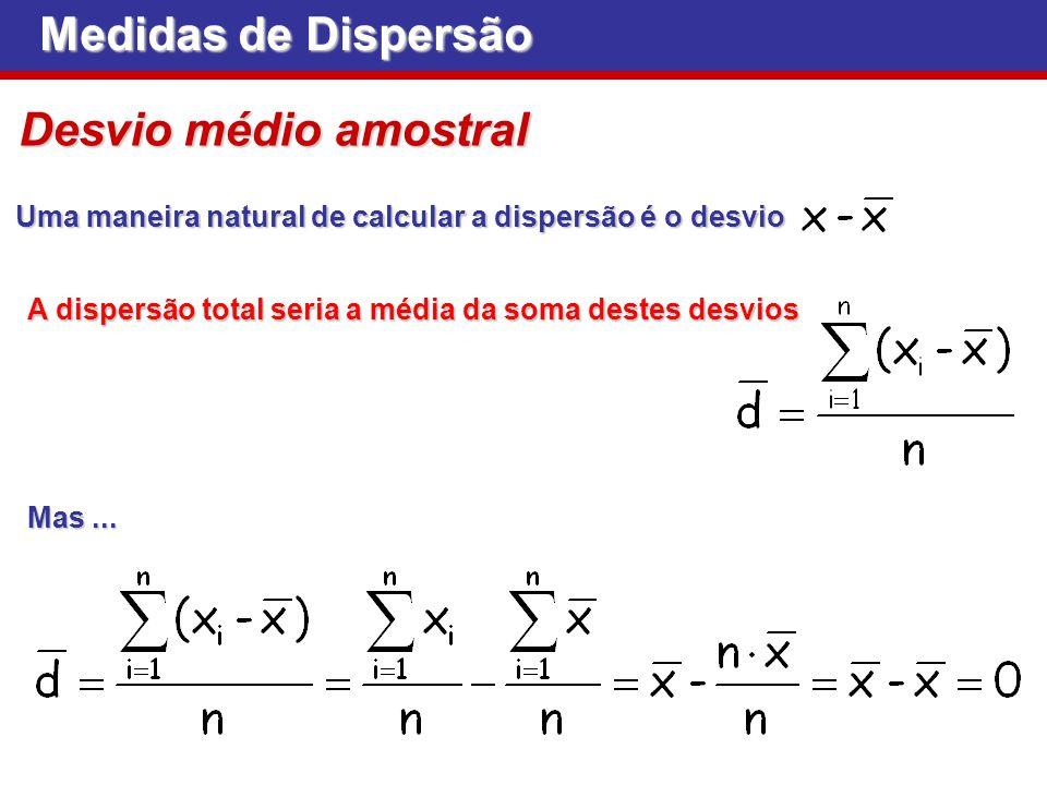 Medidas de Dispersão Desvio médio amostral