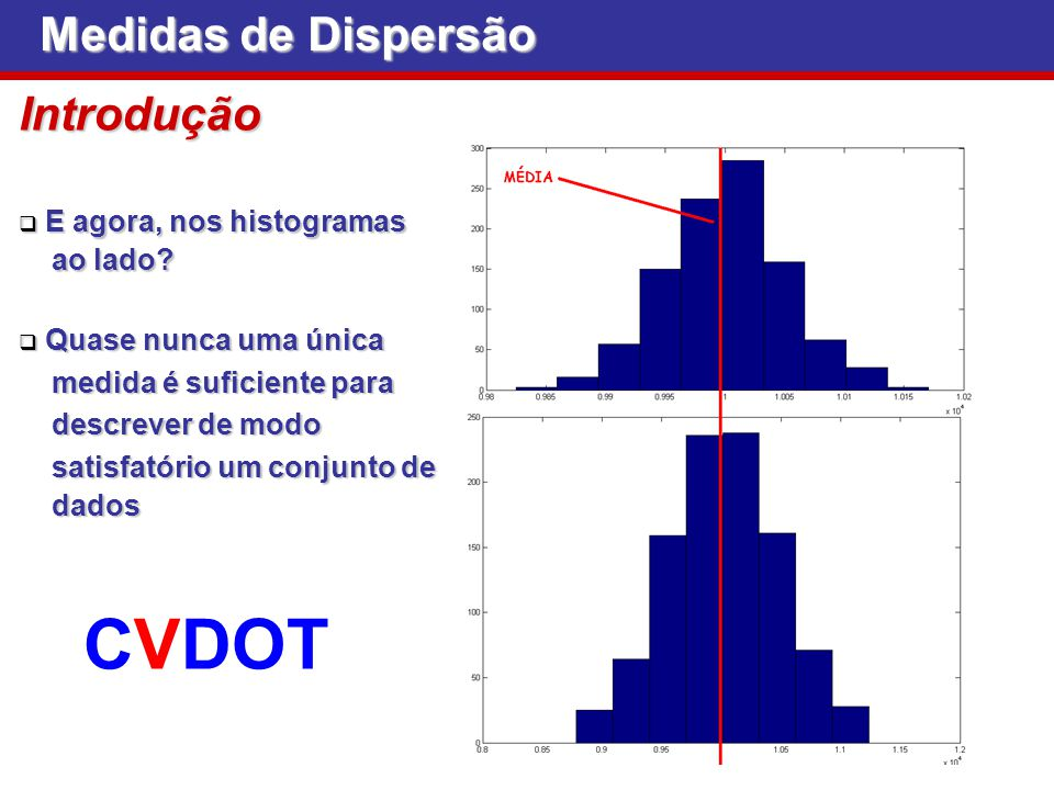 CVDOT Medidas de Dispersão Introdução E agora, nos histogramas