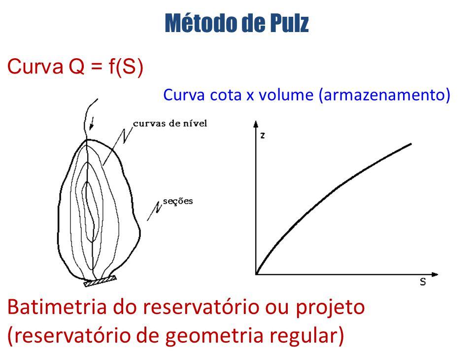 Método de Pulz Curva Q = f(S) Curva cota x volume (armazenamento) Batimetria do reservatório ou projeto (reservatório de geometria regular)