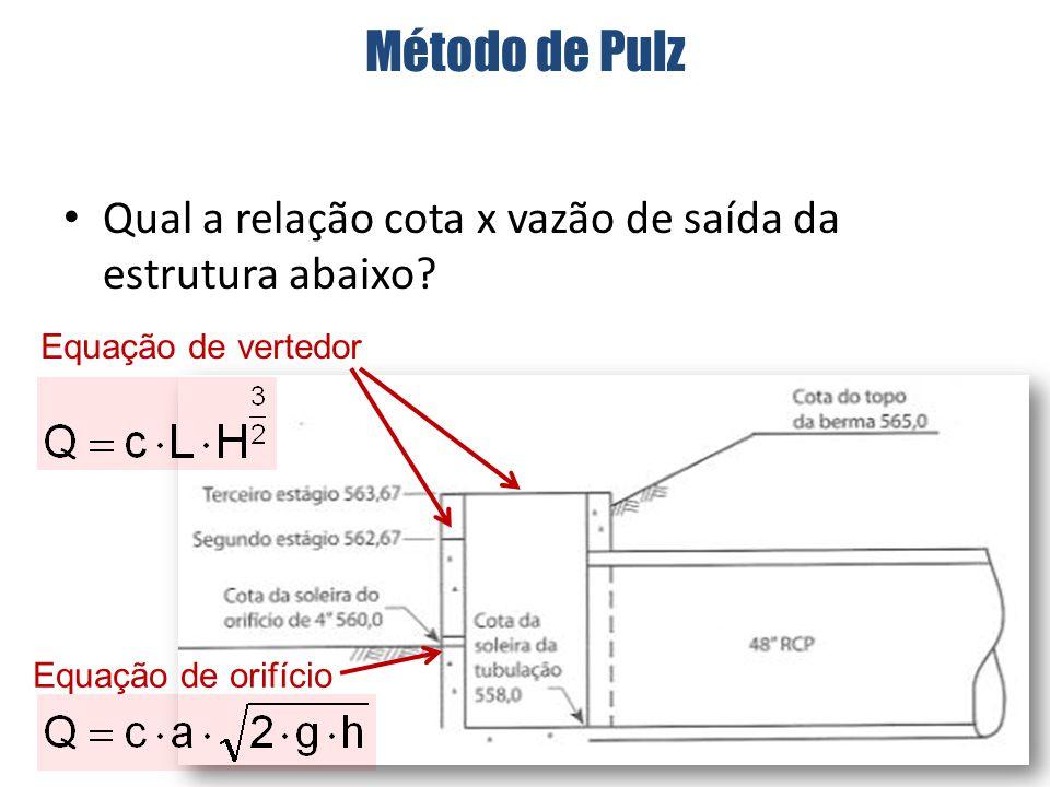 Método de Pulz Qual a relação cota x vazão de saída da estrutura abaixo.
