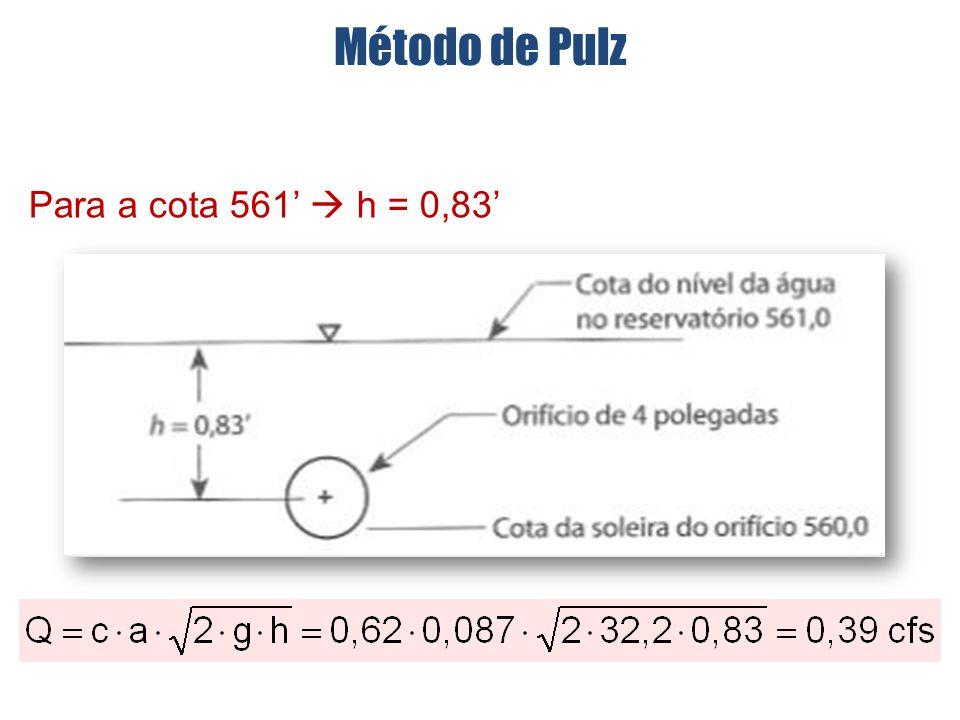 Método de Pulz Para a cota 561'  h = 0,83'