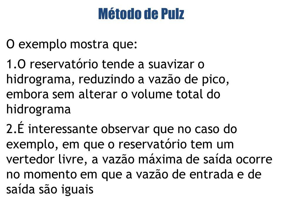Método de Pulz O exemplo mostra que: