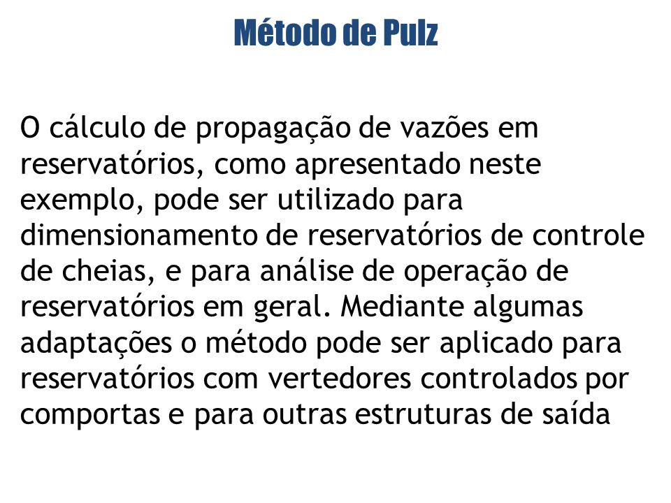 Método de Pulz