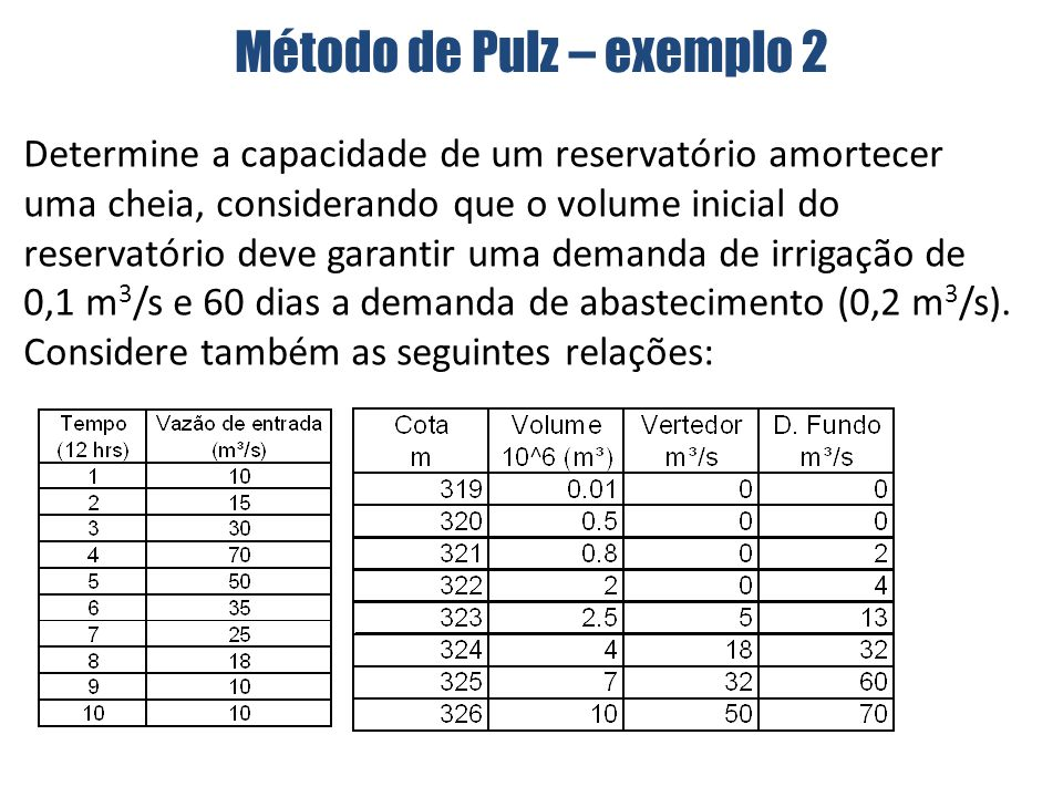 Método de Pulz – exemplo 2
