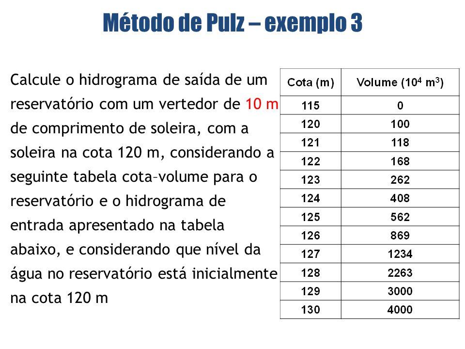 Método de Pulz – exemplo 3