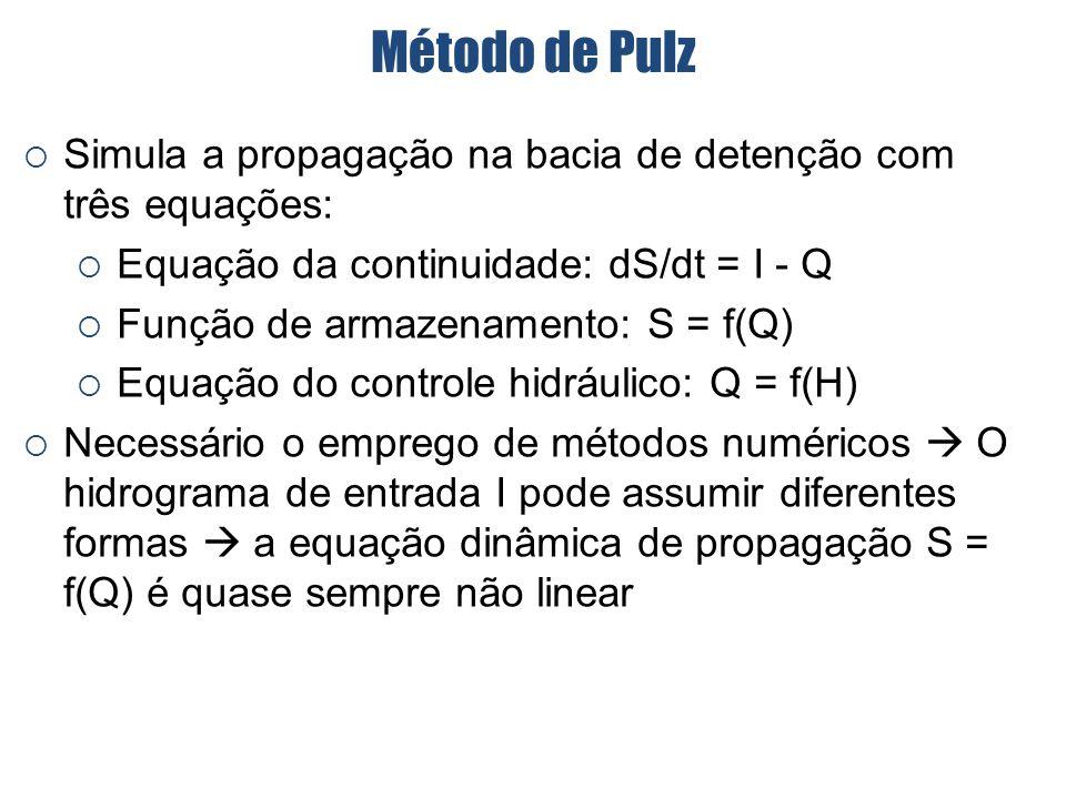 Método de Pulz Simula a propagação na bacia de detenção com três equações: Equação da continuidade: dS/dt = I - Q.