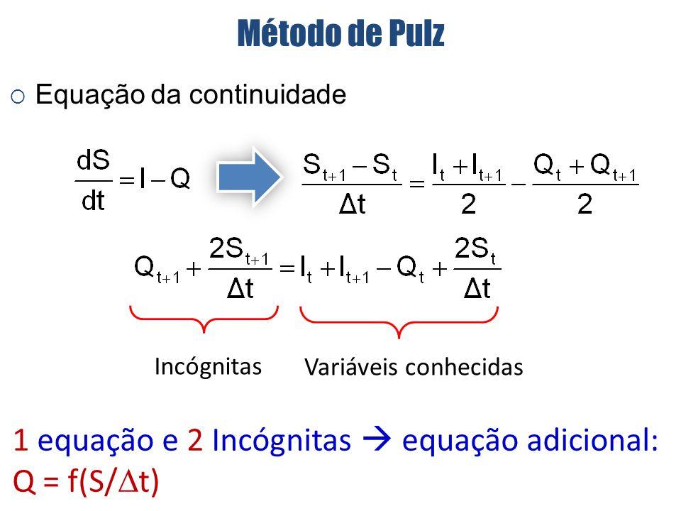 1 equação e 2 Incógnitas  equação adicional: Q = f(S/Dt)