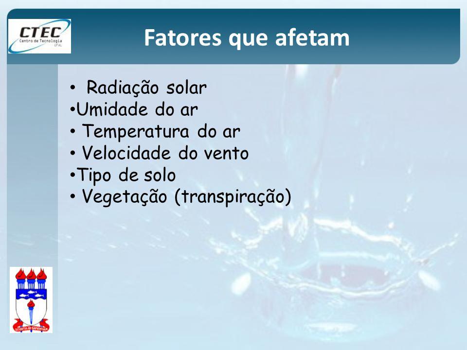 Fatores que afetam Radiação solar Umidade do ar Temperatura do ar