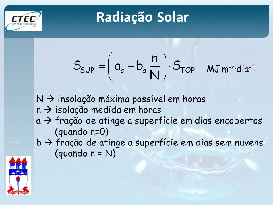 Radiação Solar MJ.m-2.dia-1 N  insolação máxima possível em horas