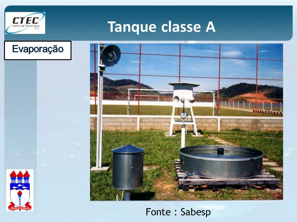 Tanque classe A Evaporação Fonte : Sabesp