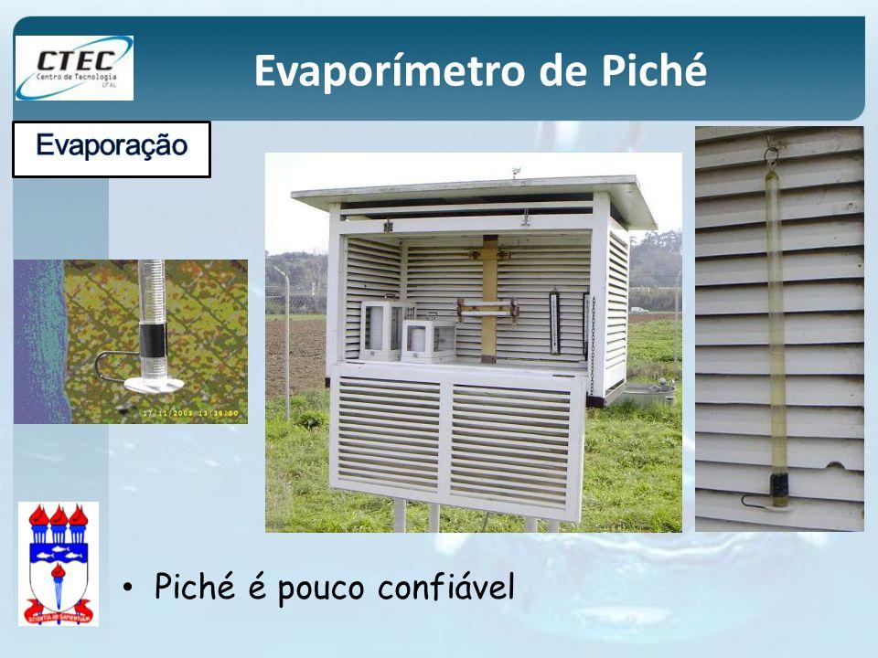 Evaporímetro de Piché Evaporação Piché é pouco confiável