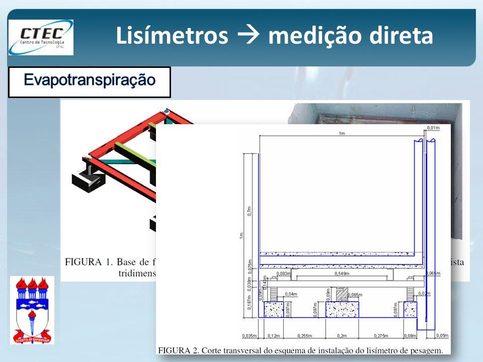 Lisímetros  medição direta
