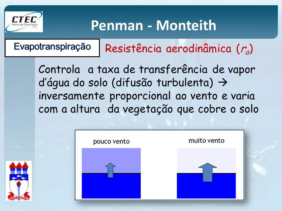 Penman - Monteith Resistência aerodinâmica (ra)
