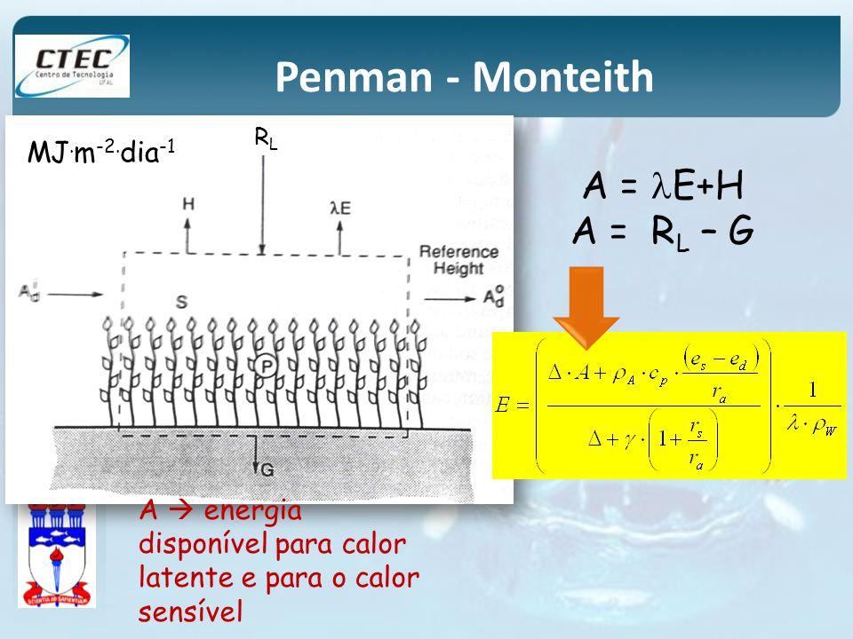 Penman - Monteith A = lE+H A = RL – G MJ.m-2.dia-1