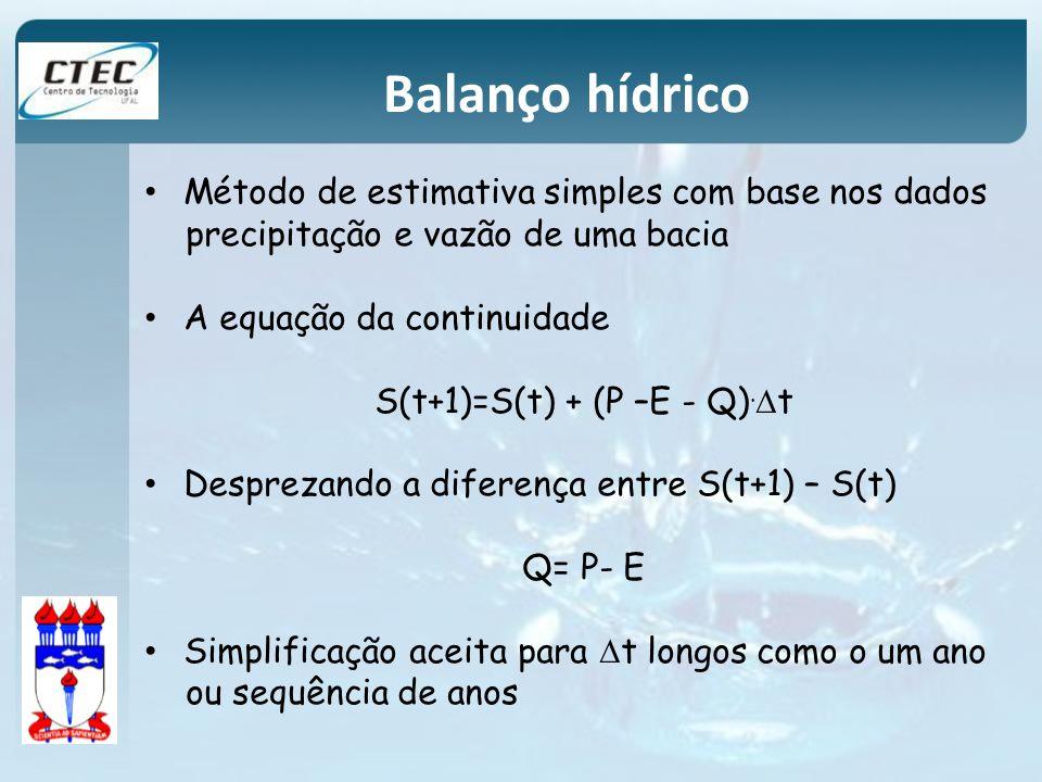 S(t+1)=S(t) + (P –E - Q).Dt