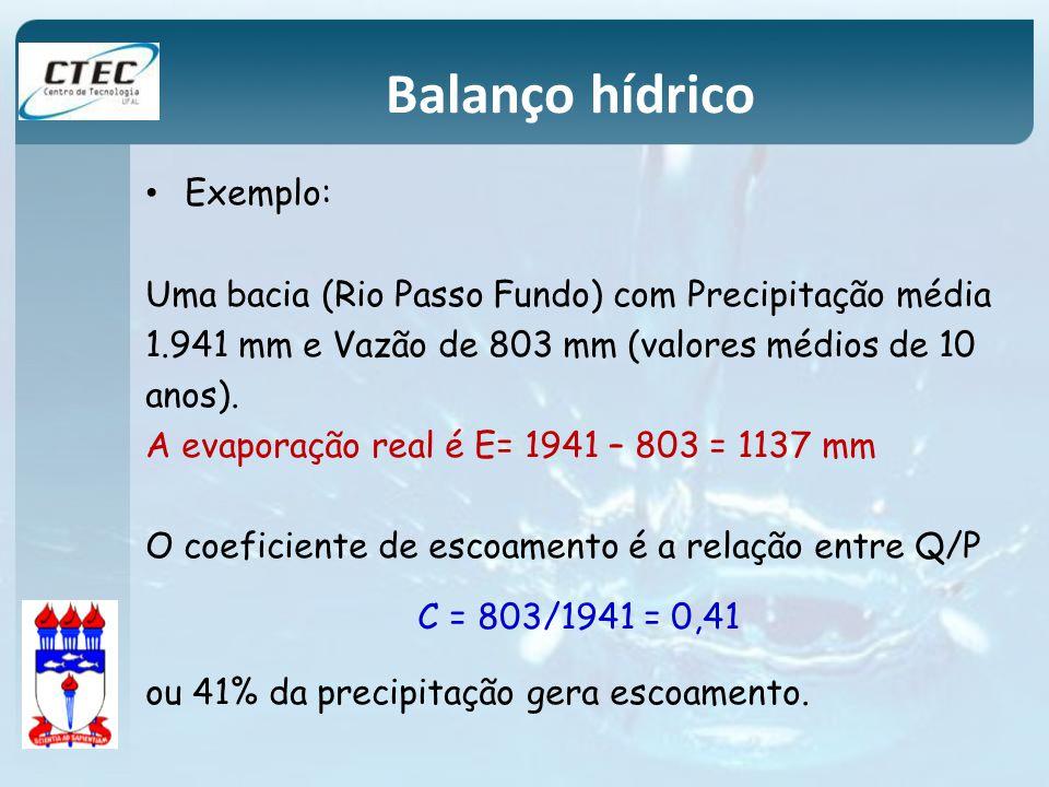Balanço hídrico Exemplo: