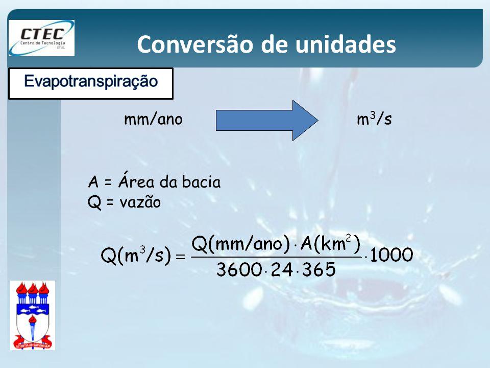 Conversão de unidades Evapotranspiração mm/ano m3/s A = Área da bacia