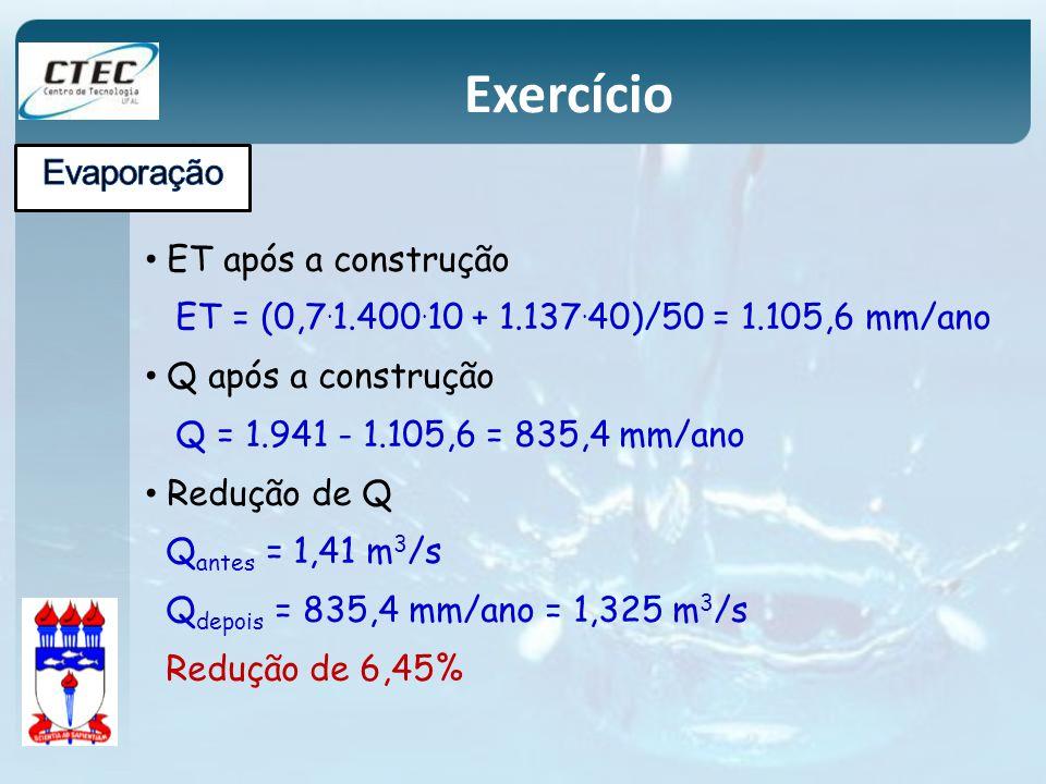 Exercício Evaporação ET após a construção