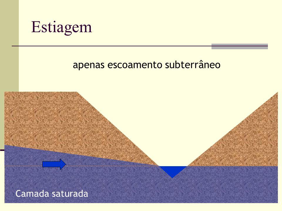 Estiagem apenas escoamento subterrâneo Camada saturada