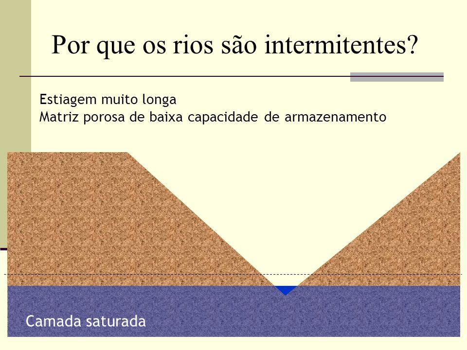 Por que os rios são intermitentes