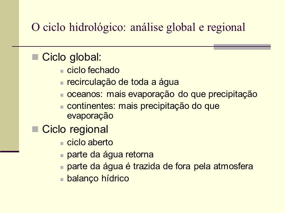 O ciclo hidrológico: análise global e regional