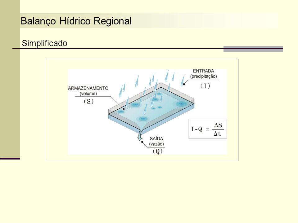 Balanço Hídrico Regional