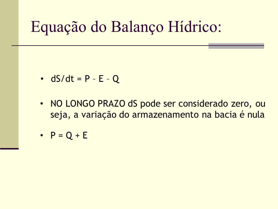 Equação do Balanço Hídrico: