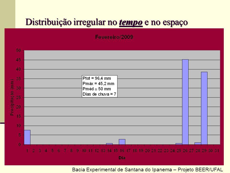 Distribuição irregular no tempo e no espaço