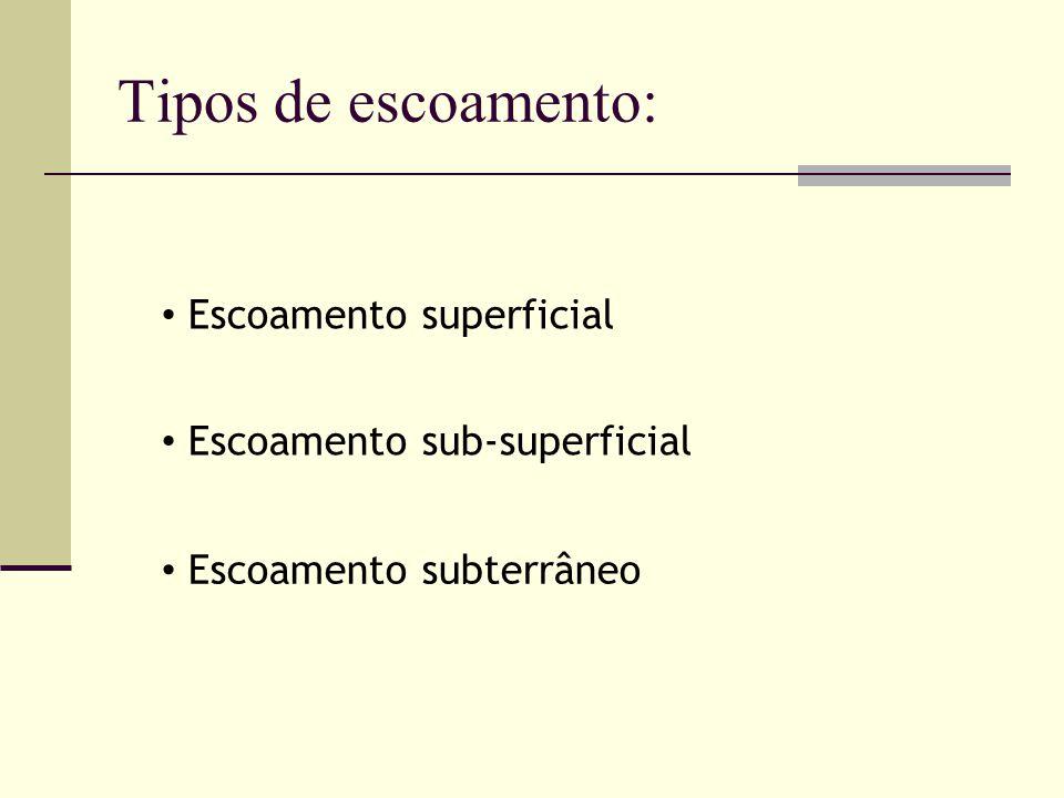 Tipos de escoamento: Escoamento superficial Escoamento sub-superficial